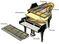 Iowa Piano Tuning