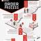 Cinconize Infographs